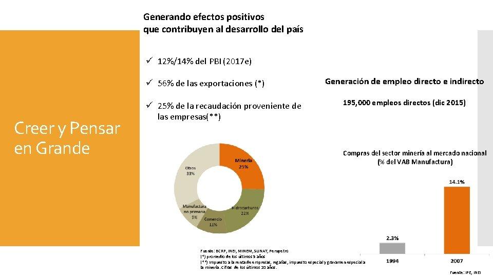 Generando efectos positivos que contribuyen al desarrollo del país ü 12%/14% del PBI (2017