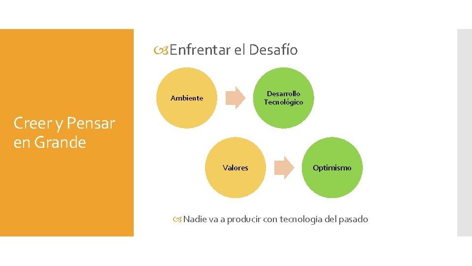 Enfrentar el Desafío Desarrollo Tecnológico Ambiente Creer y Pensar en Grande Valores Optimismo