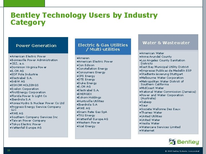 Bentley Technology Users by Industry Category Power Generation • American Electric Power • Bonneville