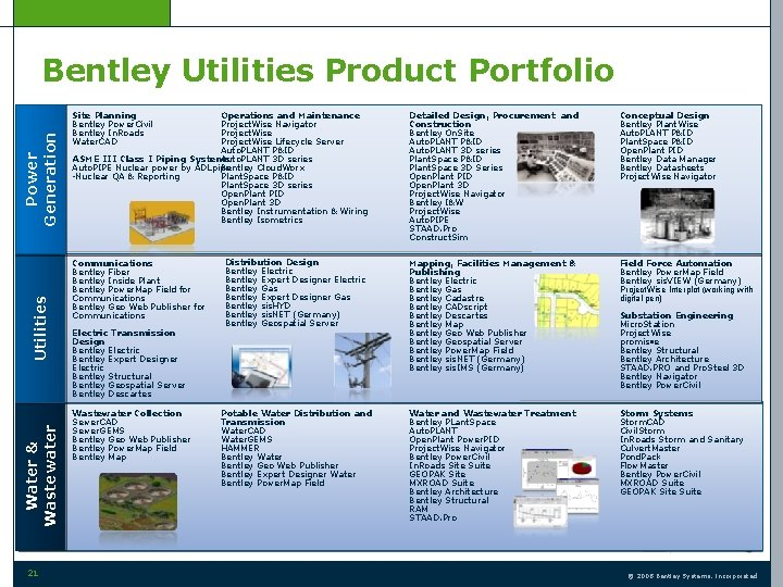 Water & Wastewater Utilities Power Generation Bentley Utilities Product Portfolio 21 Operations and Maintenance