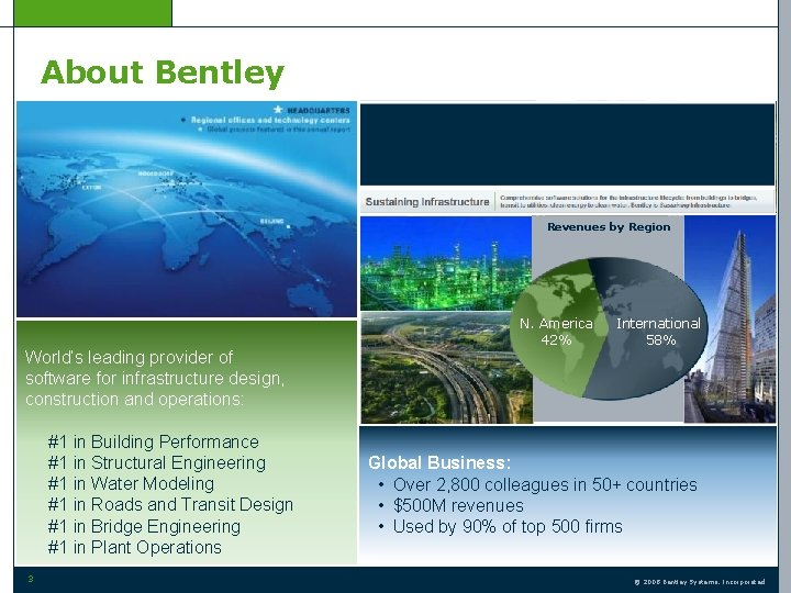 About Bentley Revenues by Region N. America 42% International 58% World's leading provider of