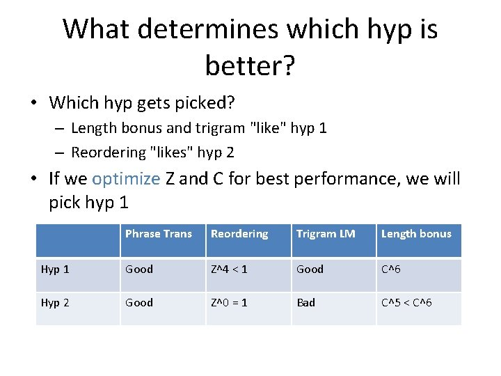 What determines which hyp is better? • Which hyp gets picked? – Length bonus