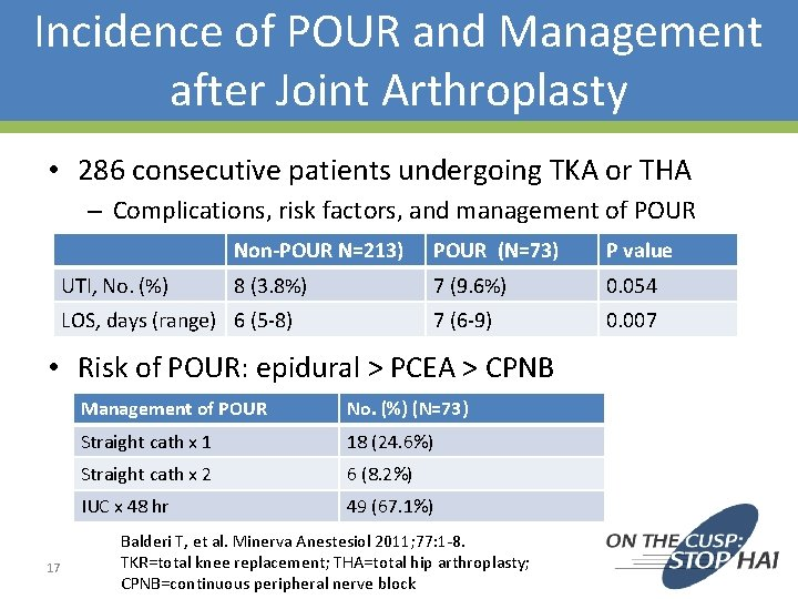 Incidence of POUR and Management after Joint Arthroplasty • 286 consecutive patients undergoing TKA