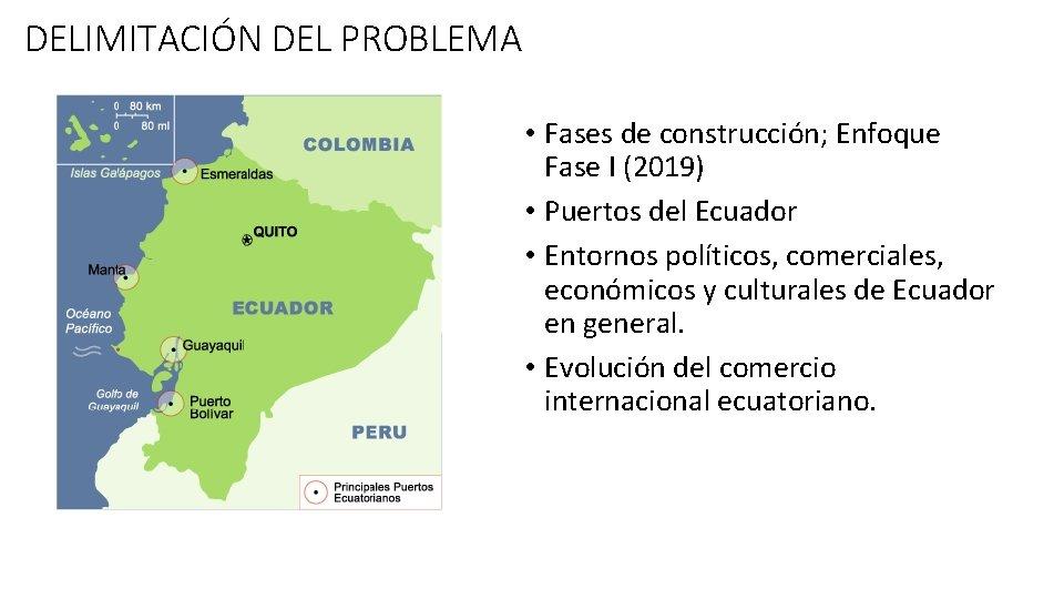 DELIMITACIÓN DEL PROBLEMA • Fases de construcción; Enfoque Fase I (2019) • Puertos del