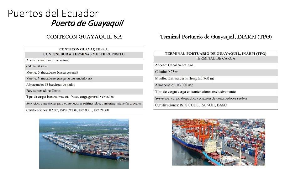 Puertos del Ecuador Puerto de Guayaquil CONTECON GUAYAQUIL S. A Terminal Portuario de Guayaquil,