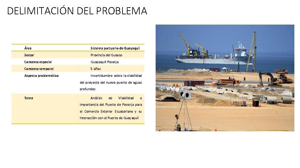 DELIMITACIÓN DEL PROBLEMA Área Sistema portuario de Guayaquil Sector Provincia del Guayas Contexto espacial