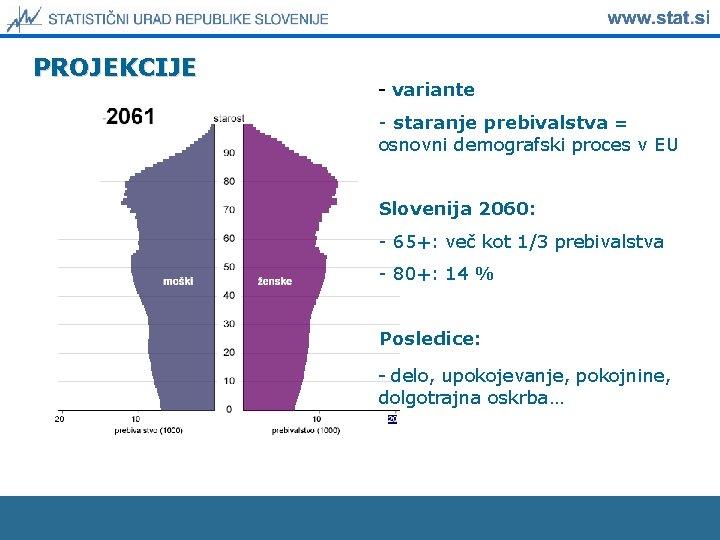PROJEKCIJE - variante - staranje prebivalstva = osnovni demografski proces v EU Slovenija 2060: