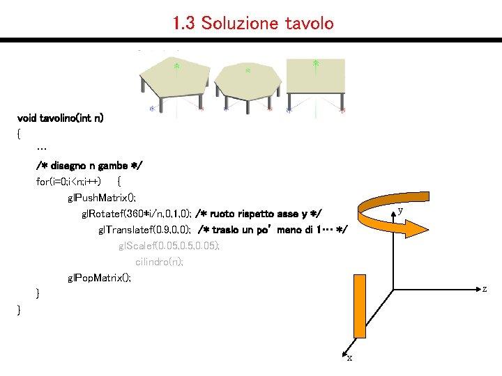 1. 3 Soluzione tavolo void tavolino(int n) { … /* disegno n gambe */