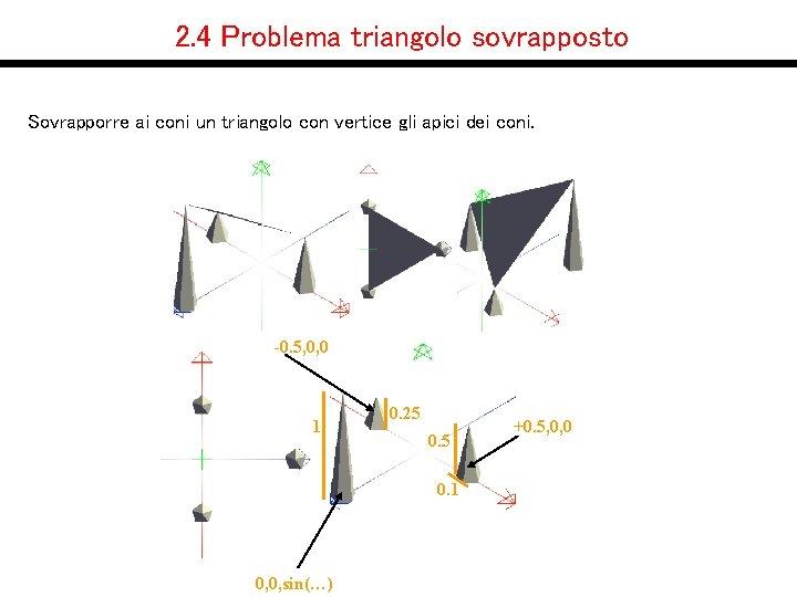 2. 4 Problema triangolo sovrapposto Sovrapporre ai coni un triangolo con vertice gli apici