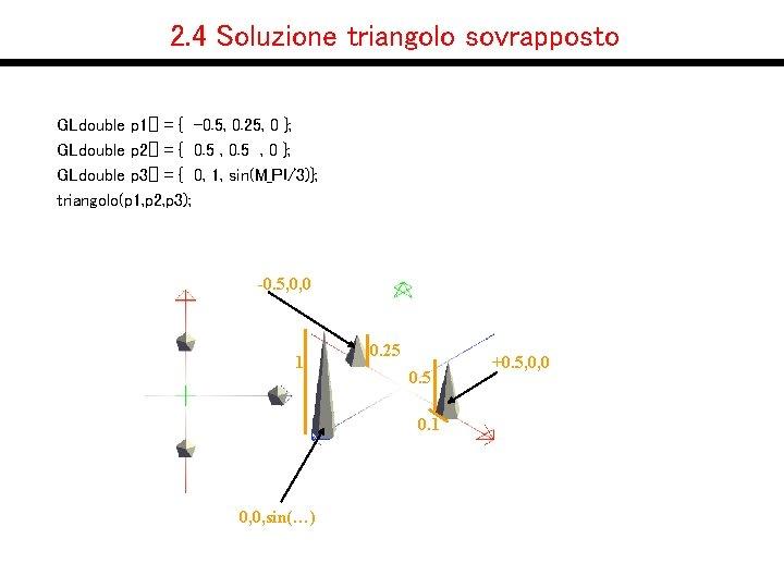 2. 4 Soluzione triangolo sovrapposto GLdouble p 1[] = { -0. 5, 0. 25,