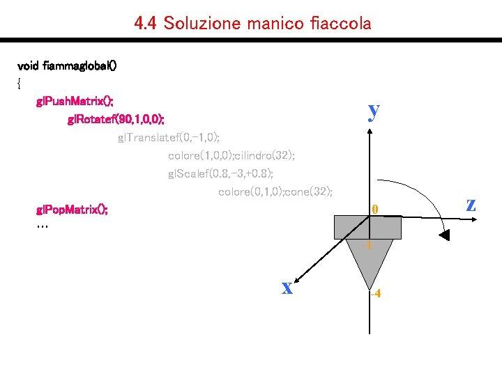 4. 4 Soluzione manico fiaccola void fiammaglobal() { gl. Push. Matrix(); gl. Rotatef(90, 1,