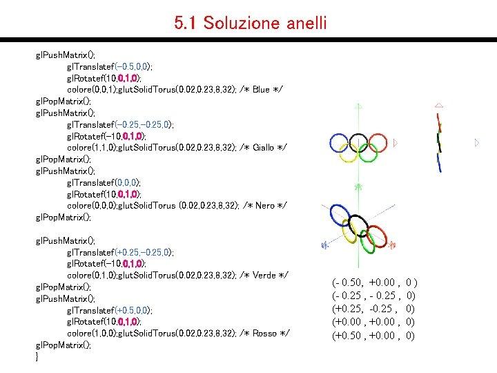 5. 1 Soluzione anelli gl. Push. Matrix(); gl. Translatef(-0. 5, 0, 0); gl. Rotatef(10,