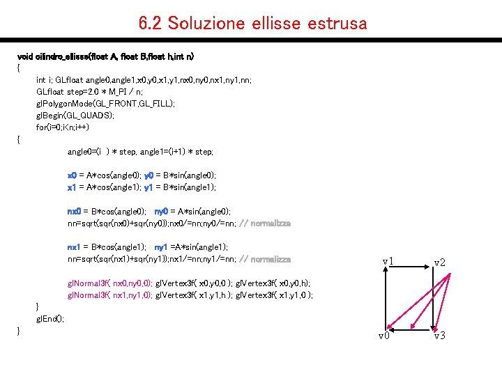 6. 2 Soluzione ellisse estrusa void cilindro_ellisse(float A, float B, float h, int n)