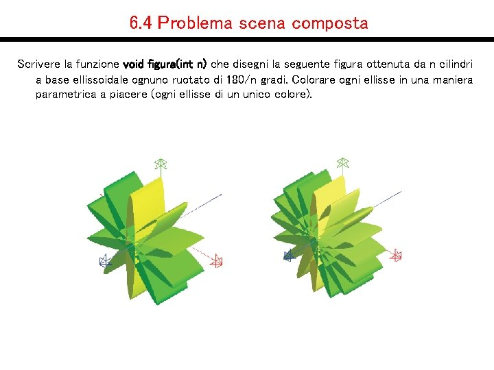 6. 4 Problema scena composta Scrivere la funzione void figura(int n) che disegni la