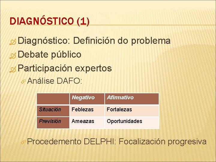 DIAGNÓSTICO (1) Diagnóstico: Definición do problema Debate público Participación expertos Análise DAFO: Negativo Afirmativo