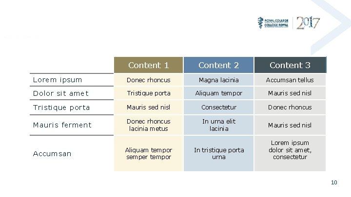 Content 1 Content 2 Content 3 Lorem ipsum Donec rhoncus Magna lacinia Accumsan tellus