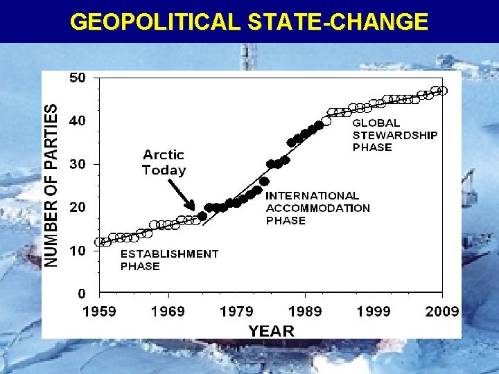 """GEOPOLITICAL STATE-CHANGE OIL AND GAS ESTIMATES 2009 - United States Geological Survey """"…the Arctic"""