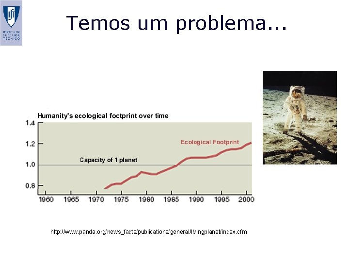 Temos um problema. . . http: //www. panda. org/news_facts/publications/general/livingplanet/index. cfm