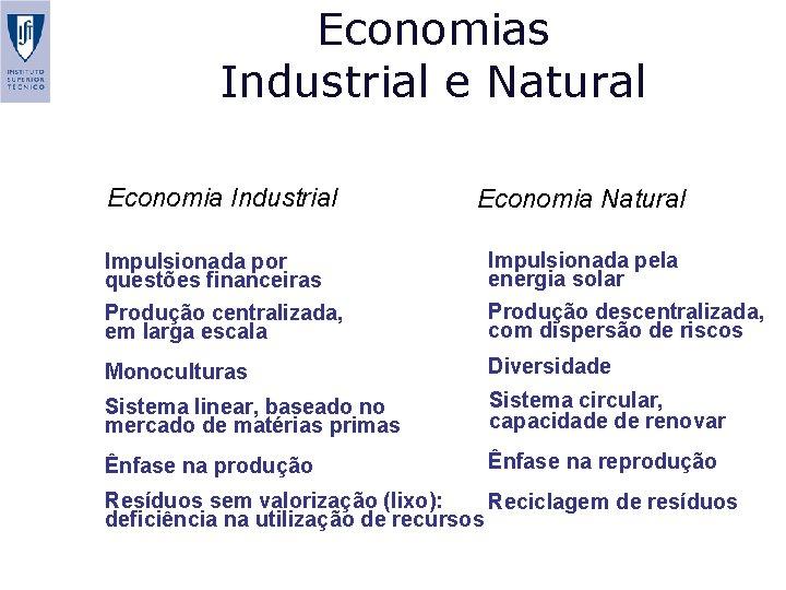 Economias Industrial e Natural Economia Industrial Economia Natural Produção centralizada, em larga escala Impulsionada