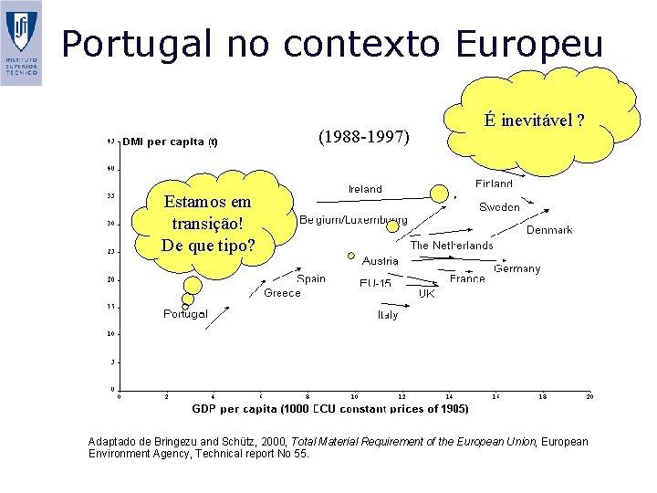 Portugal no contexto Europeu (1988 -1997) É inevitável ? Estamos em transição! De que