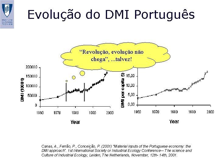 """Evolução do DMI Português """"Revolução, evolução não chega"""", . . . talvez! • Fonte"""