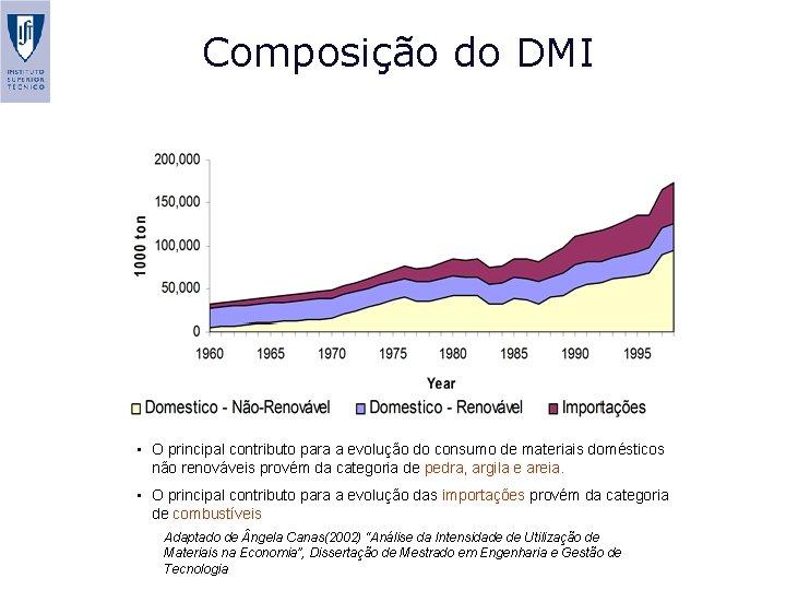 Composição do DMI • O principal contributo para a evolução do consumo de materiais
