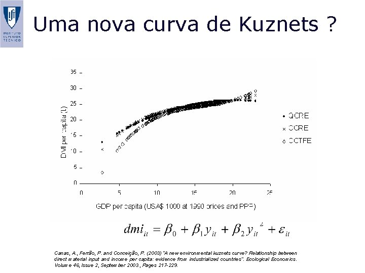 Uma nova curva de Kuznets ? Canas, A. , Ferrão, P. and Conceição, P.