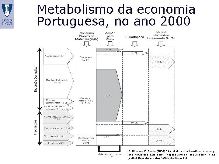 """Metabolismo da economia Portuguesa, no ano 2000 S. Niza and P. Ferrão (2004) """""""