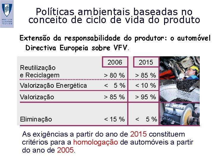 Políticas ambientais baseadas no conceito de ciclo de vida do produto Extensão da responsabilidade