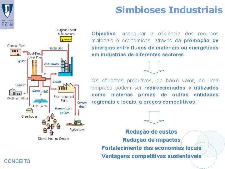 Simbioses Industriais Objectivo: assegurar a eficiência dos recursos materiais e económicos, através da promoção