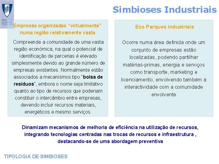 """Simbioses Industriais Empresas organizadas """"virtualmente"""" numa região relativamente vasta Eco Parques Industriais Compreende a"""