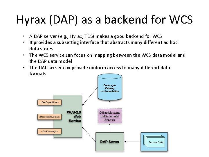 Hyrax (DAP) as a backend for WCS • A DAP server (e. g. ,