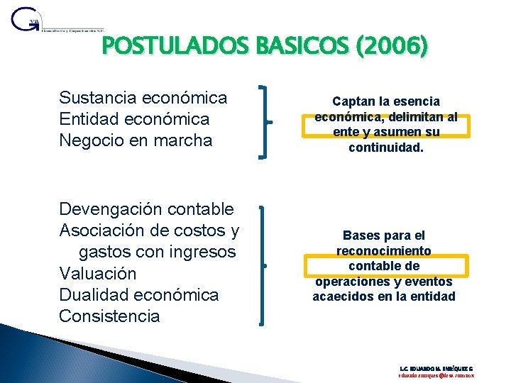 POSTULADOS BASICOS (2006) Sustancia económica Entidad económica Negocio en marcha Captan la esencia económica,
