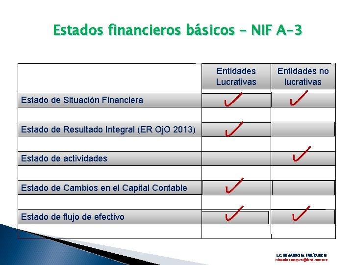 Estados financieros básicos – NIF A-3 Entidades Lucrativas Entidades no lucrativas Estado de Situación
