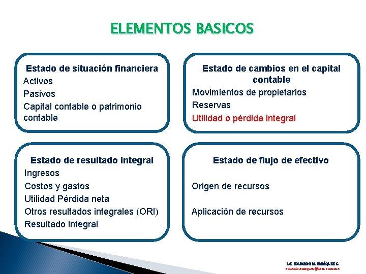 ELEMENTOS BASICOS Estado de situación financiera Activos Pasivos Capital contable o patrimonio contable Estado