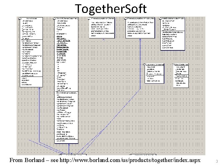 Together. Soft From Borland – see http: //www. borland. com/us/products/together/index. aspx 3