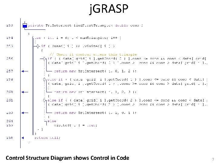 j. GRASP Control Structure Diagram shows Control in Code 7