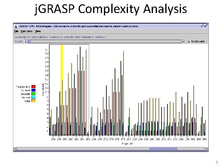 j. GRASP Complexity Analysis 8