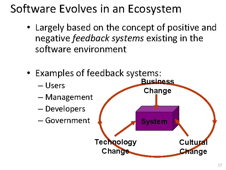 Software Evolves in an Ecosystem • Largely based on the concept of positive and