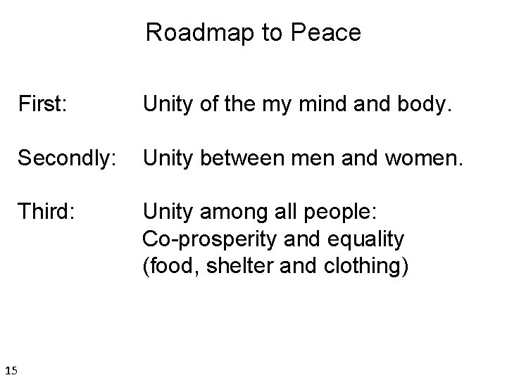 Roadmap to Peace First: Unity of the my mind and body. Secondly: Unity between