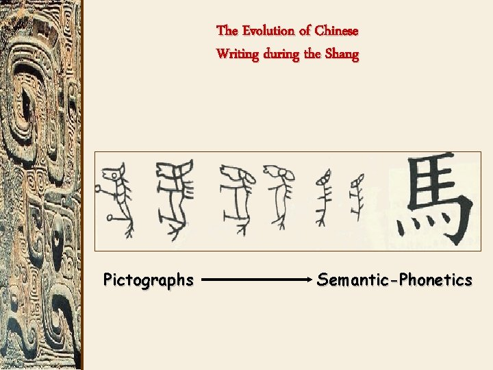 The Evolution of Chinese Writing during the Shang Pictographs Semantic-Phonetics
