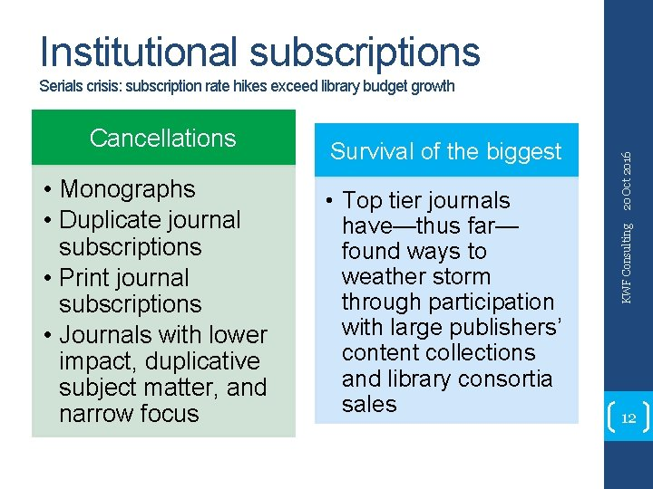 Institutional subscriptions • Monographs • Duplicate journal subscriptions • Print journal subscriptions • Journals