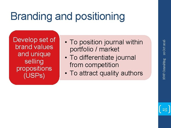 • To position journal within portfolio / market • To differentiate journal from