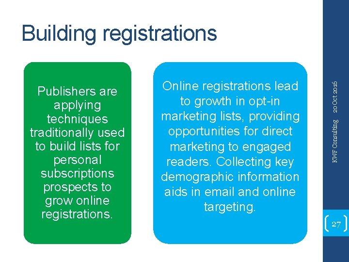 Online registrations lead to growth in opt-in marketing lists, providing opportunities for direct marketing