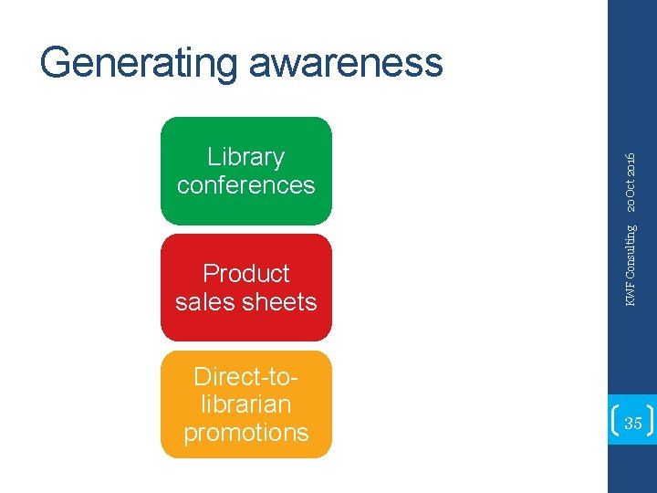 Product sales sheets Direct-tolibrarian promotions KWF Consulting Library conferences 20 Oct 2016 Generating awareness