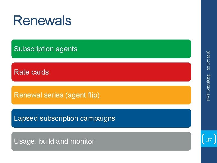 Rate cards Renewal series (agent flip) KWF Consulting Subscription agents 20 Oct 2016 Renewals