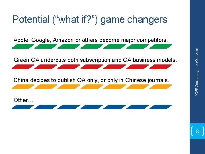 """Potential (""""what if? """") game changers China decides to publish OA only, or only"""