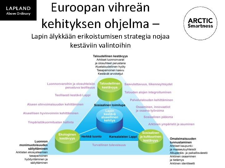 Euroopan vihreän kehityksen ohjelma – Lapin älykkään erikoistumisen strategia nojaa kestäviin valintoihin