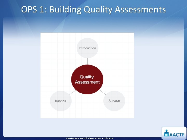 OPS 1: Building Quality Assessments American Association of Colleges for Teacher Education