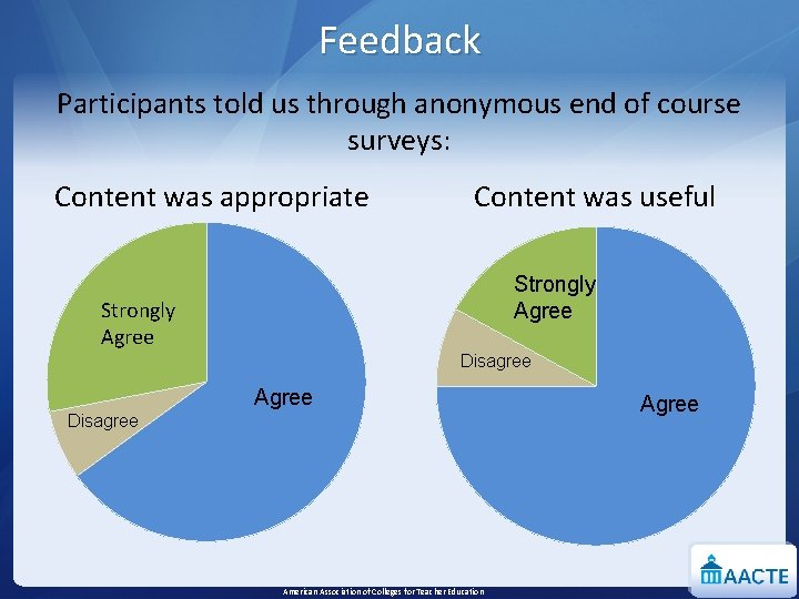 Feedback Participants told us through anonymous end of course surveys: Content was appropriate Content